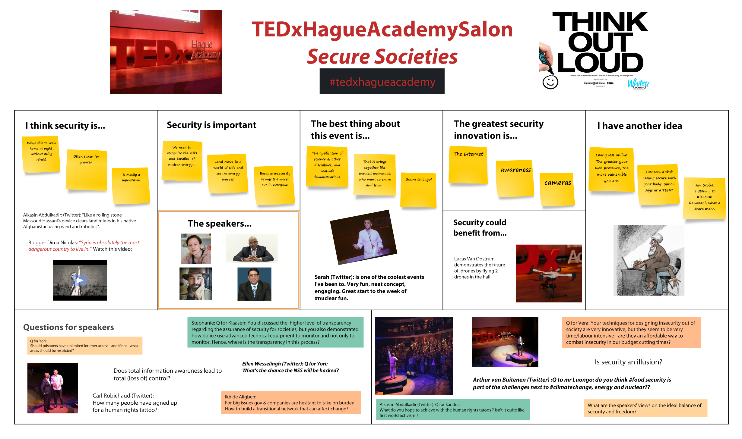 TEDxHagueAcademySalon Secure Societies whiteboard